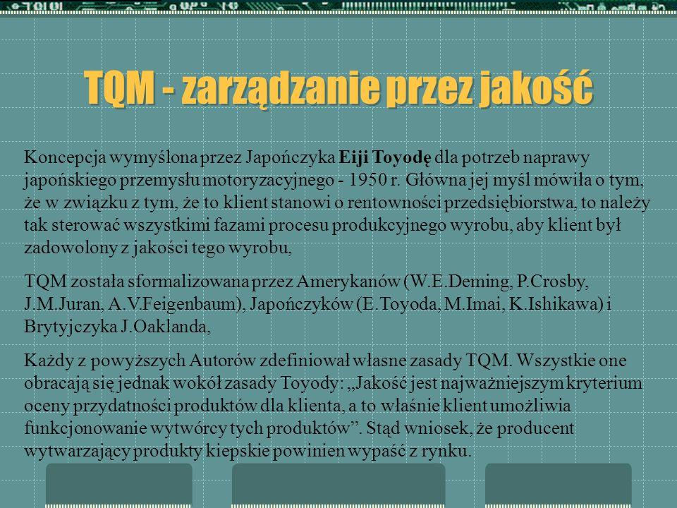 TQM - zarządzanie przez jakość