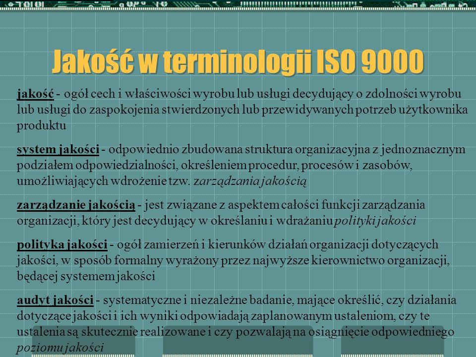 Jakość w terminologii ISO 9000