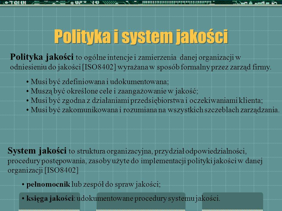Polityka i system jakości