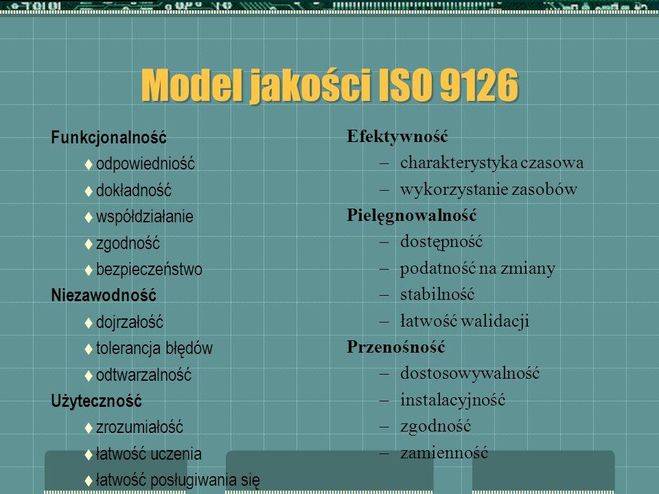 Model jakości ISO 9126 Funkcjonalność Efektywność odpowiedniość