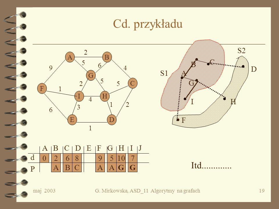 G. Mirkowska, ASD_11 Algorytmy na grafach