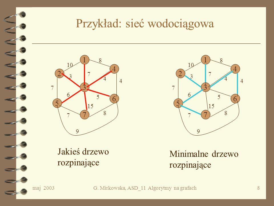 Przykład: sieć wodociągowa