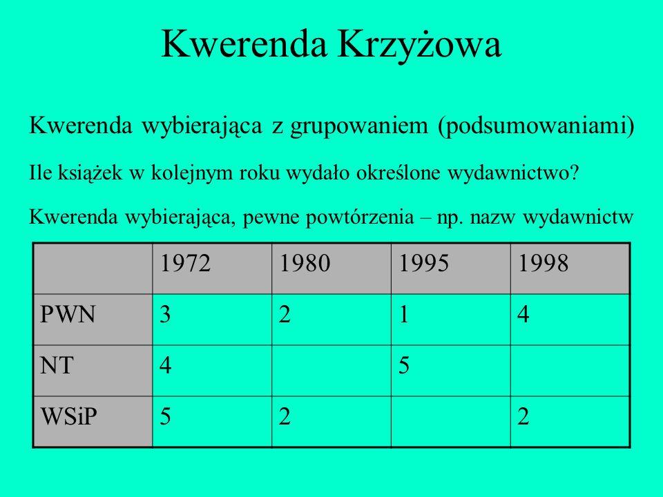 Kwerenda Krzyżowa Kwerenda wybierająca z grupowaniem (podsumowaniami)
