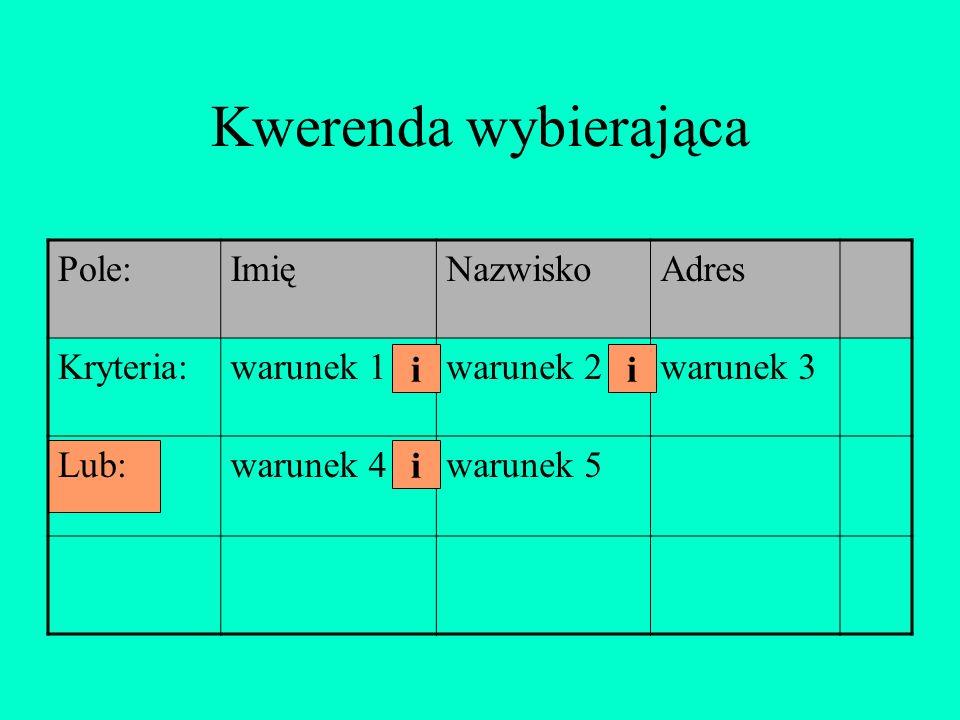 Kwerenda wybierająca Pole: Imię Nazwisko Adres Kryteria: warunek 1