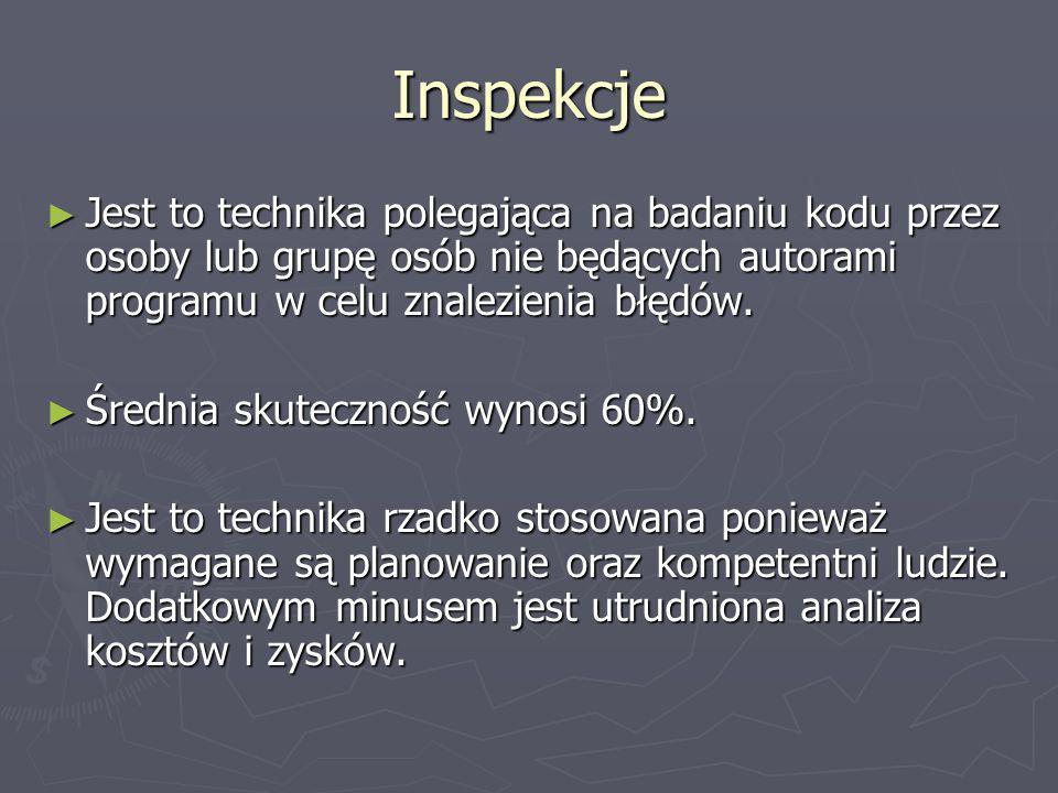 Inspekcje Jest to technika polegająca na badaniu kodu przez osoby lub grupę osób nie będących autorami programu w celu znalezienia błędów.