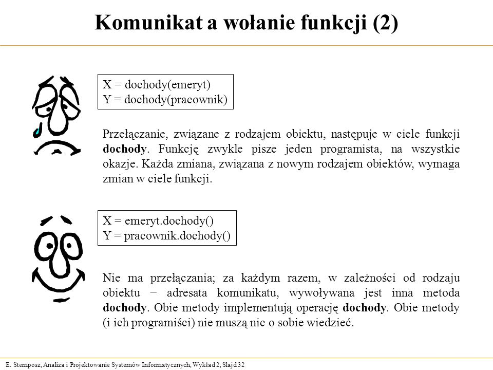 Komunikat a wołanie funkcji (2)