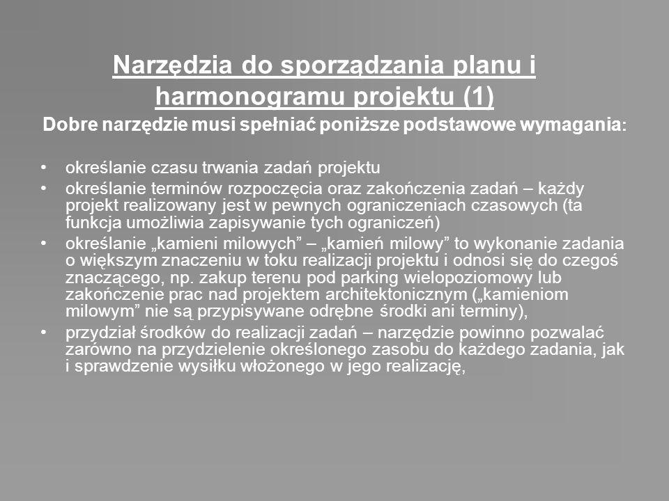 Narzędzia do sporządzania planu i harmonogramu projektu (1)