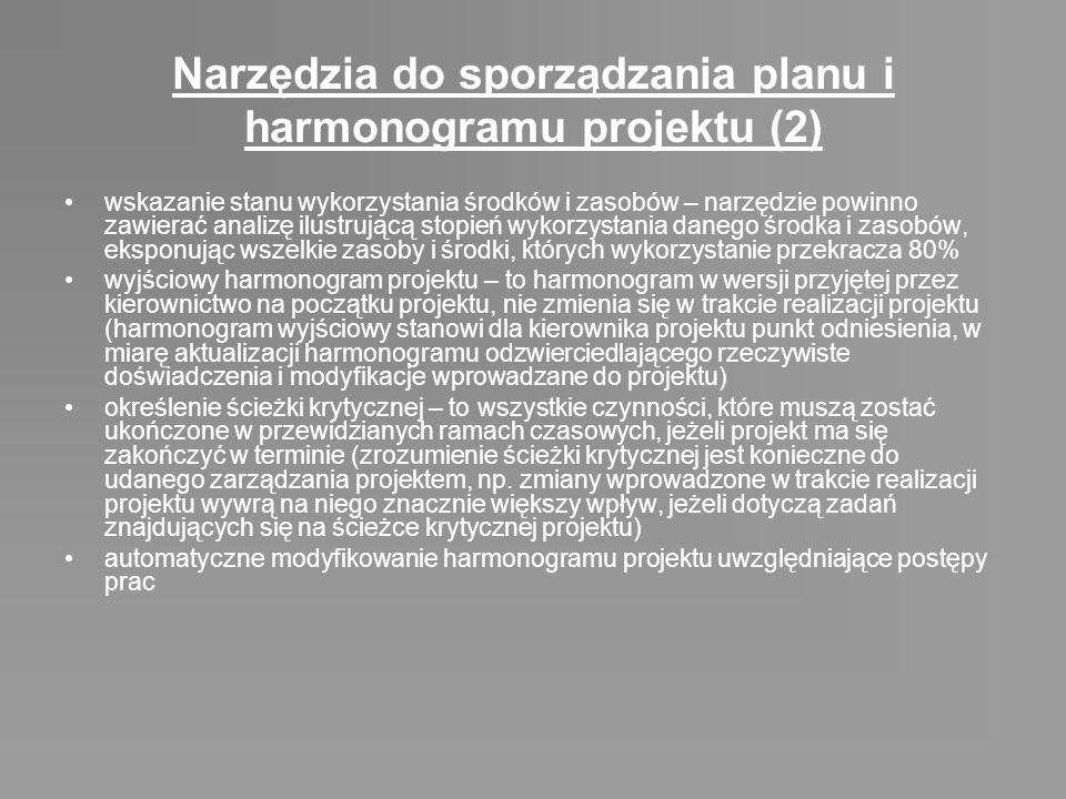 Narzędzia do sporządzania planu i harmonogramu projektu (2)