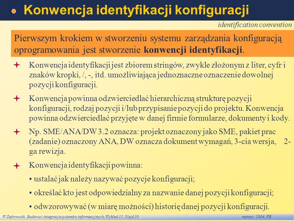 Konwencja identyfikacji konfiguracji