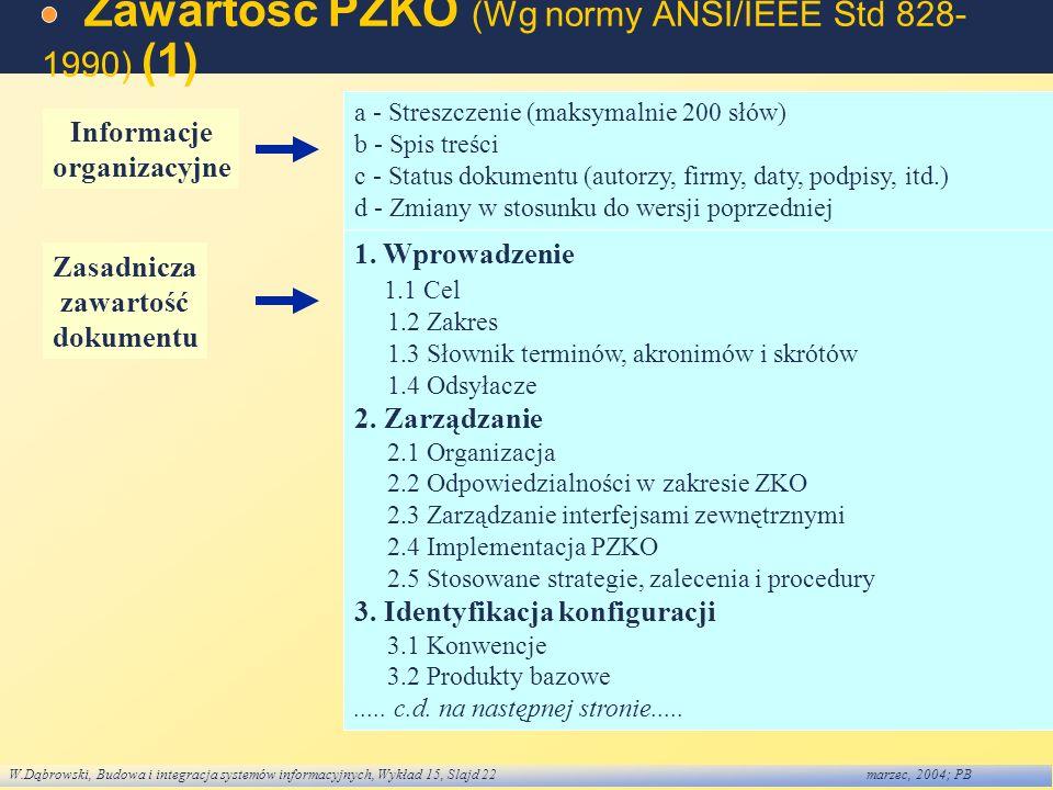 Zawartość PZKO (Wg normy ANSI/IEEE Std 828-1990) (1)