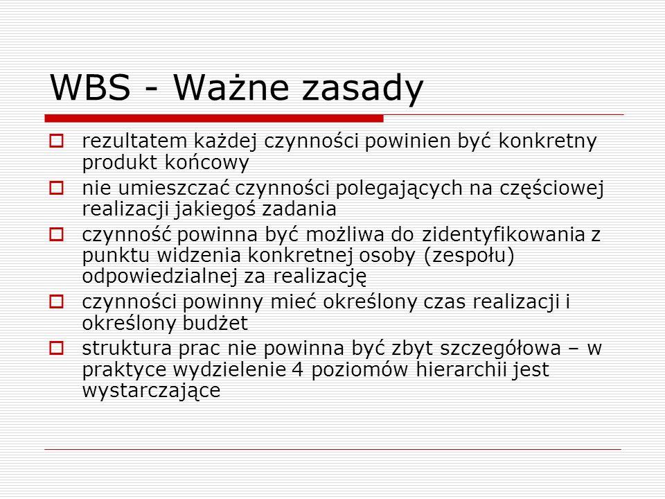 WBS - Ważne zasady rezultatem każdej czynności powinien być konkretny produkt końcowy.