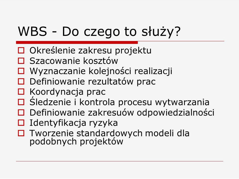 WBS - Do czego to służy Określenie zakresu projektu