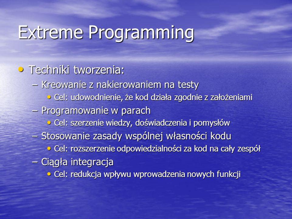 Extreme Programming Techniki tworzenia: