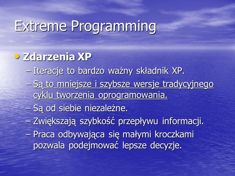 Extreme Programming Zdarzenia XP Iteracje to bardzo ważny składnik XP.
