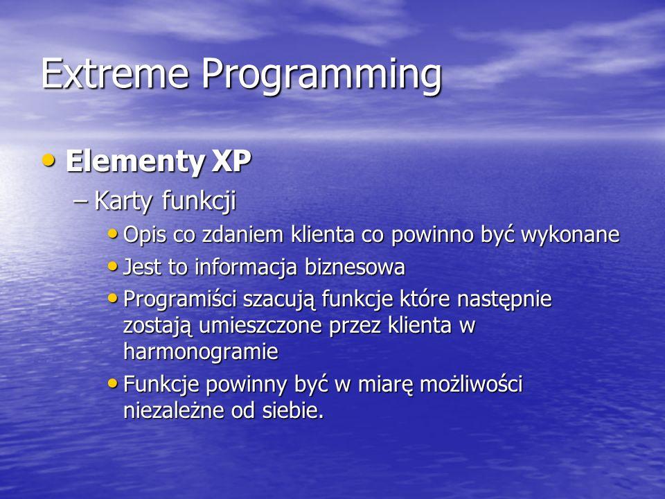 Extreme Programming Elementy XP Karty funkcji
