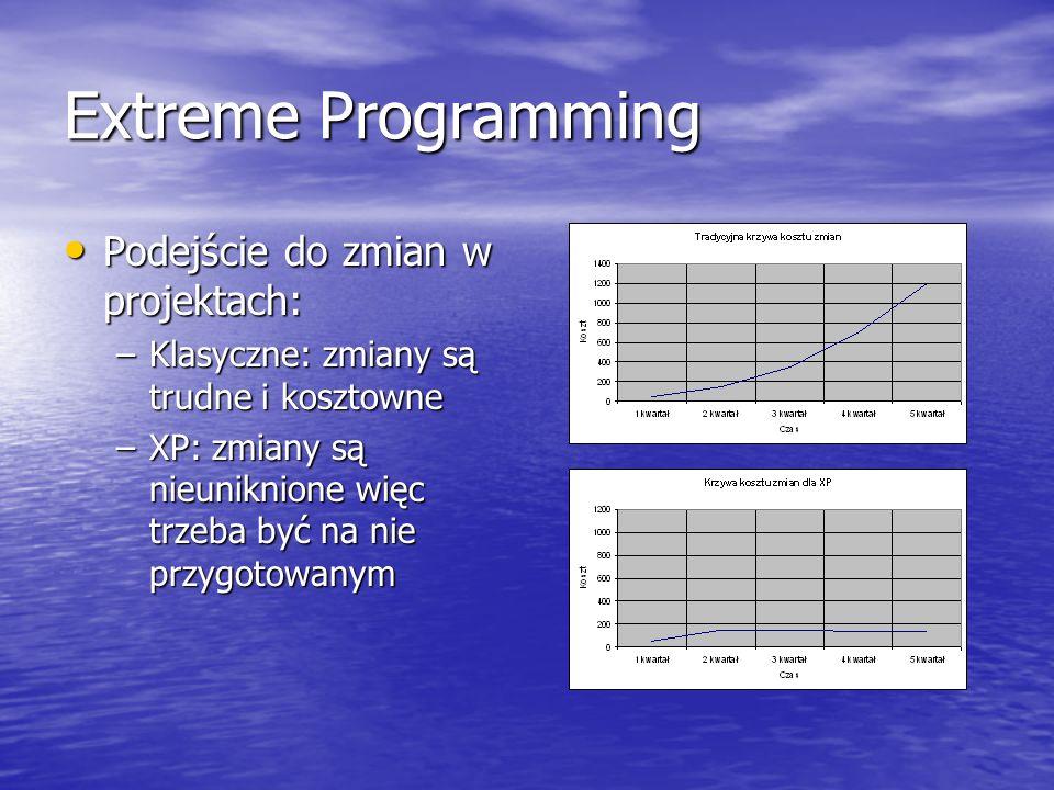 Extreme Programming Podejście do zmian w projektach: