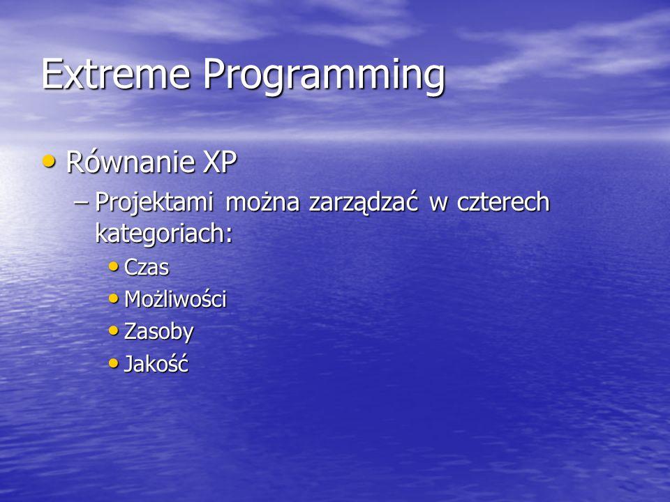 Extreme Programming Równanie XP