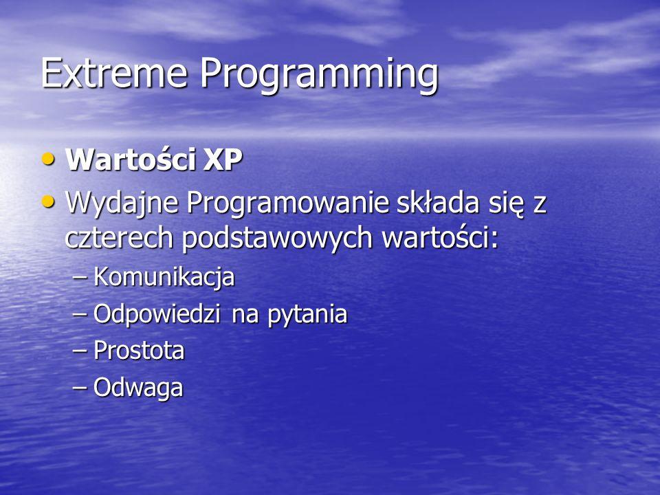 Extreme Programming Wartości XP