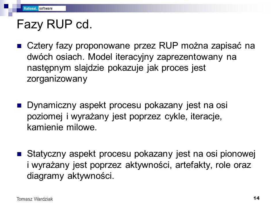 Fazy RUP cd.