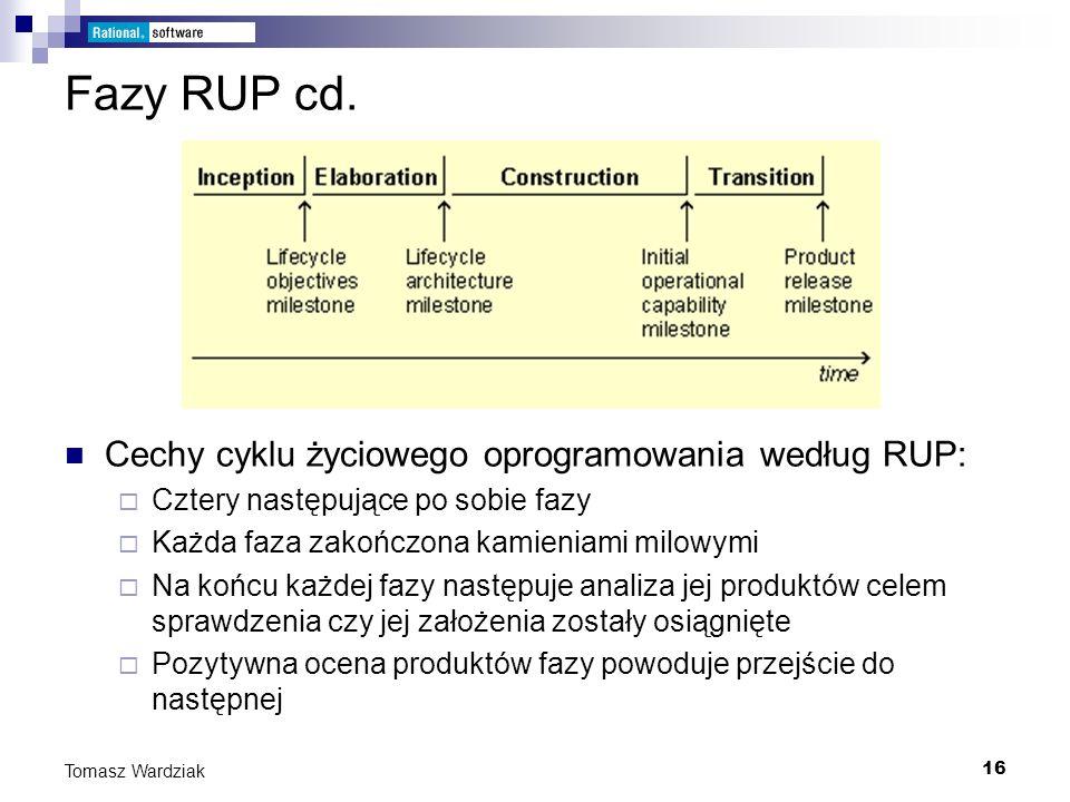 Fazy RUP cd. Cechy cyklu życiowego oprogramowania według RUP: