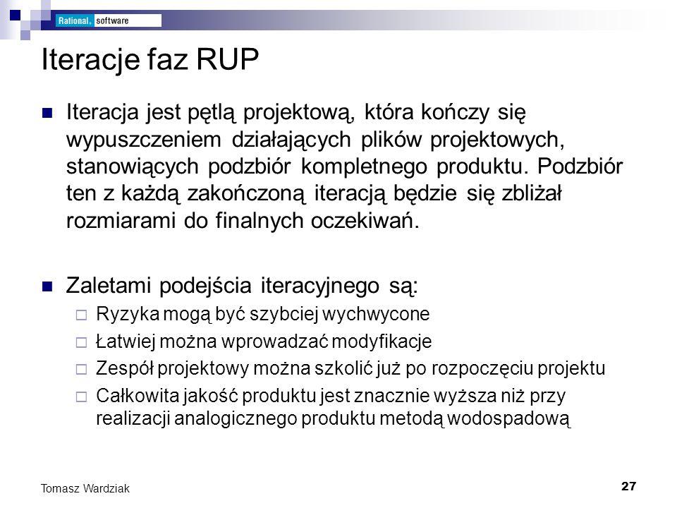 Iteracje faz RUP