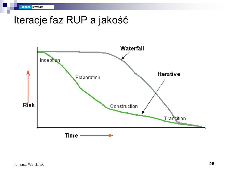 Iteracje faz RUP a jakość