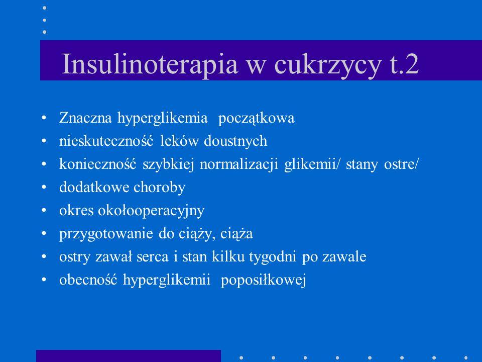 Insulinoterapia w cukrzycy t.2