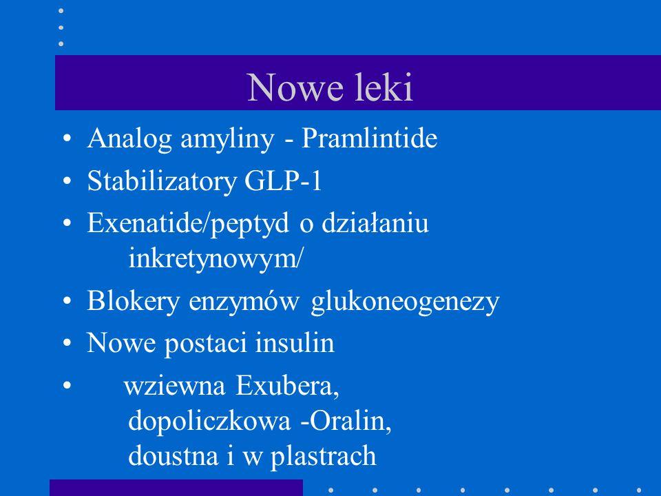 Nowe leki Analog amyliny - Pramlintide Stabilizatory GLP-1