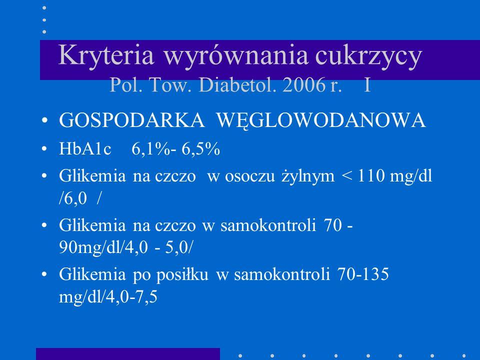 Kryteria wyrównania cukrzycy Pol. Tow. Diabetol. 2006 r. I