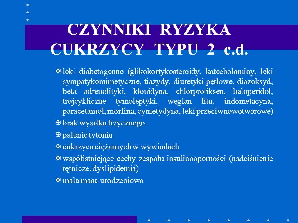 CZYNNIKI RYZYKA CUKRZYCY TYPU 2 c.d.