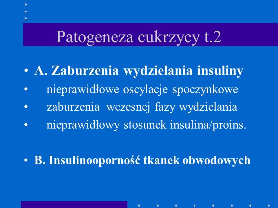 Patogeneza cukrzycy t.2 A. Zaburzenia wydzielania insuliny