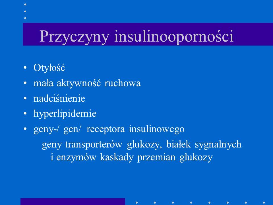 Przyczyny insulinooporności
