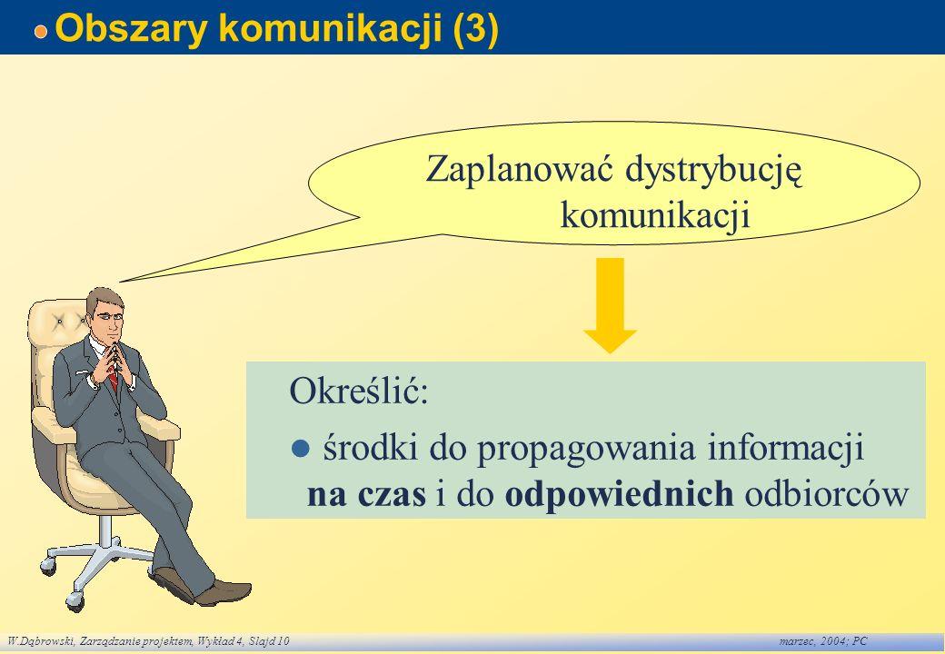 Obszary komunikacji (3)