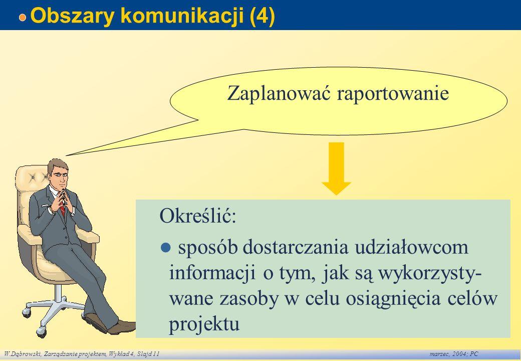Obszary komunikacji (4)