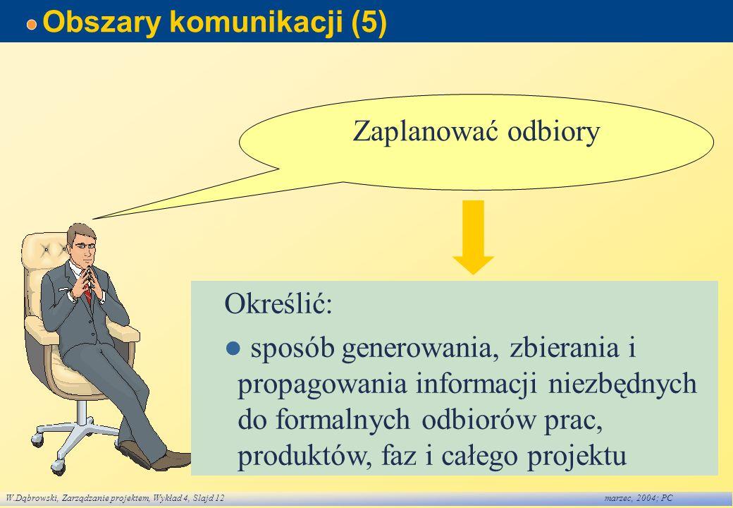 Obszary komunikacji (5)