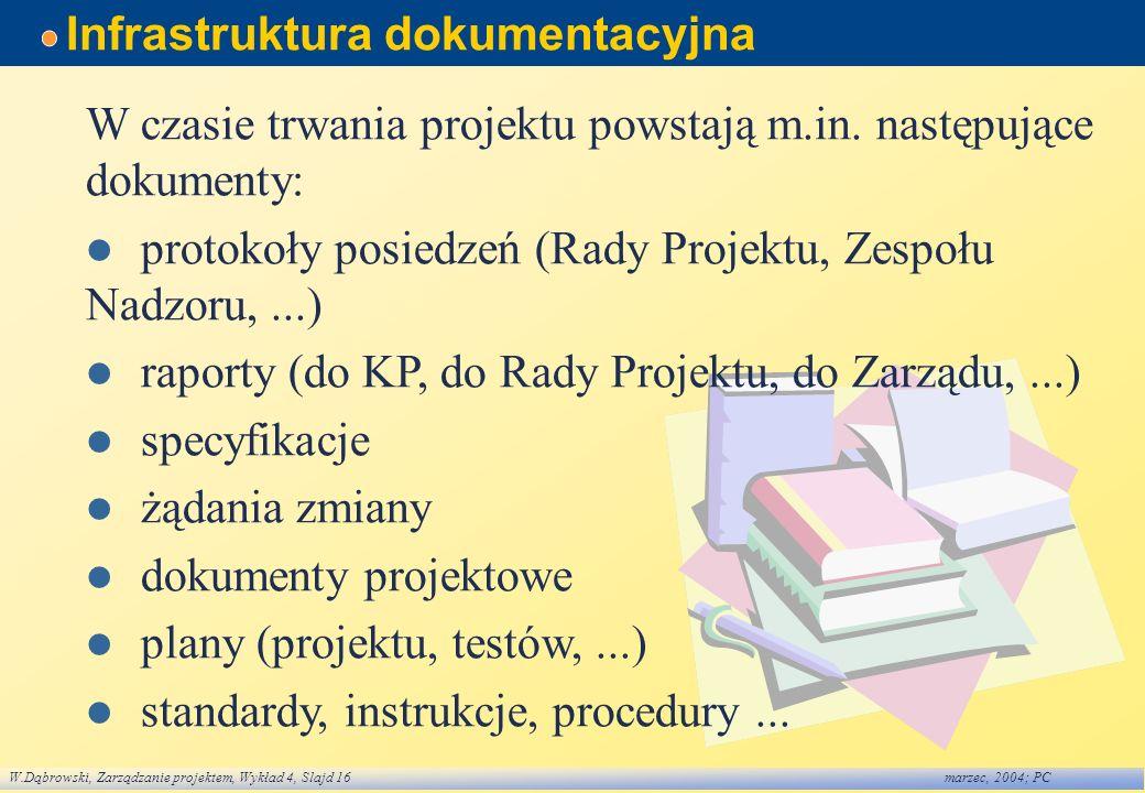 Infrastruktura dokumentacyjna