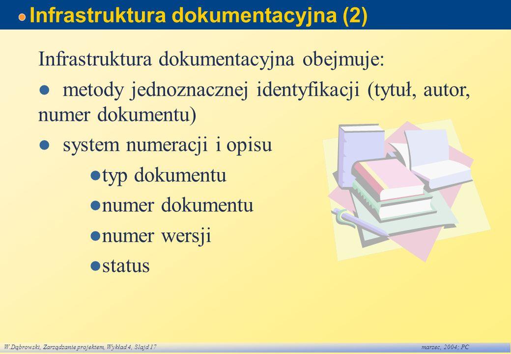 Infrastruktura dokumentacyjna (2)
