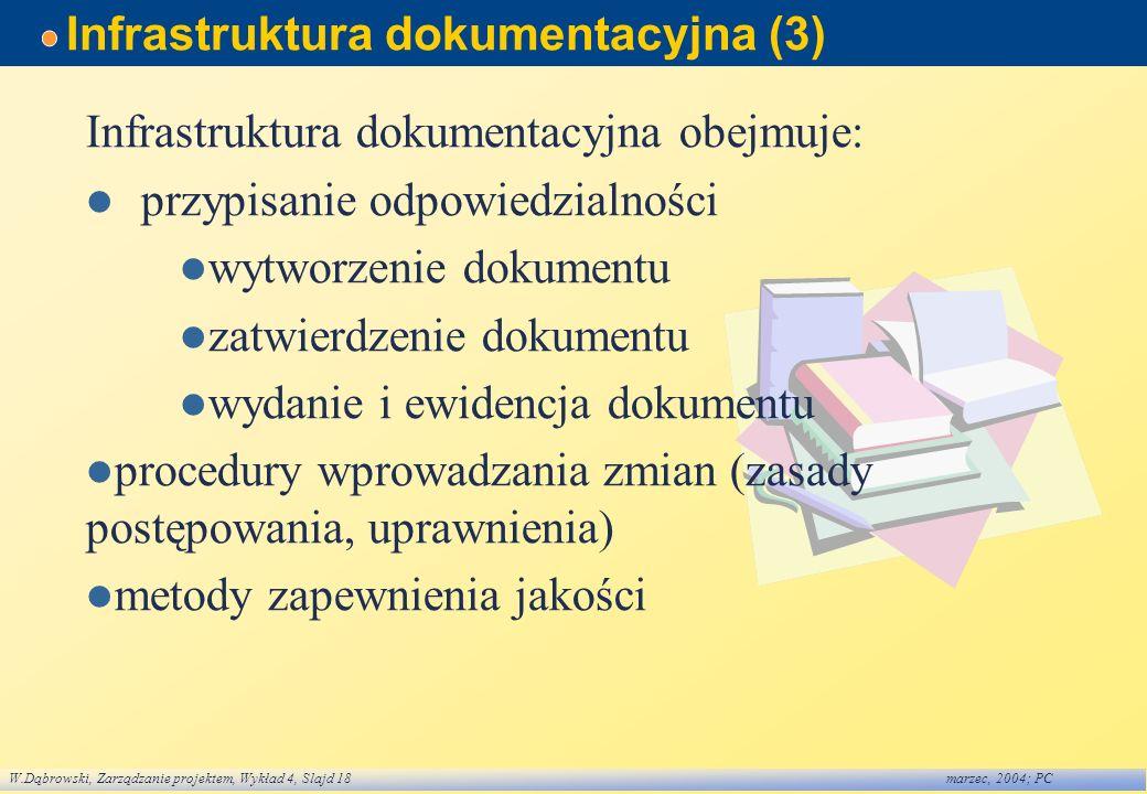 Infrastruktura dokumentacyjna (3)