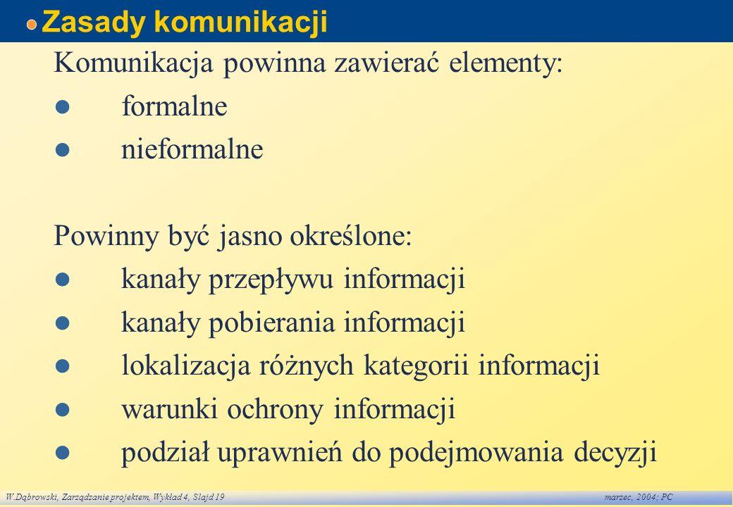 Zasady komunikacji Komunikacja powinna zawierać elementy: formalne. nieformalne. Powinny być jasno określone:
