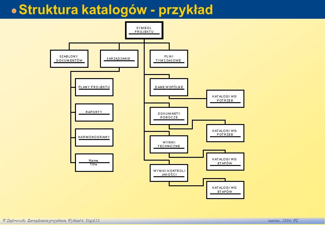 Struktura katalogów - przykład
