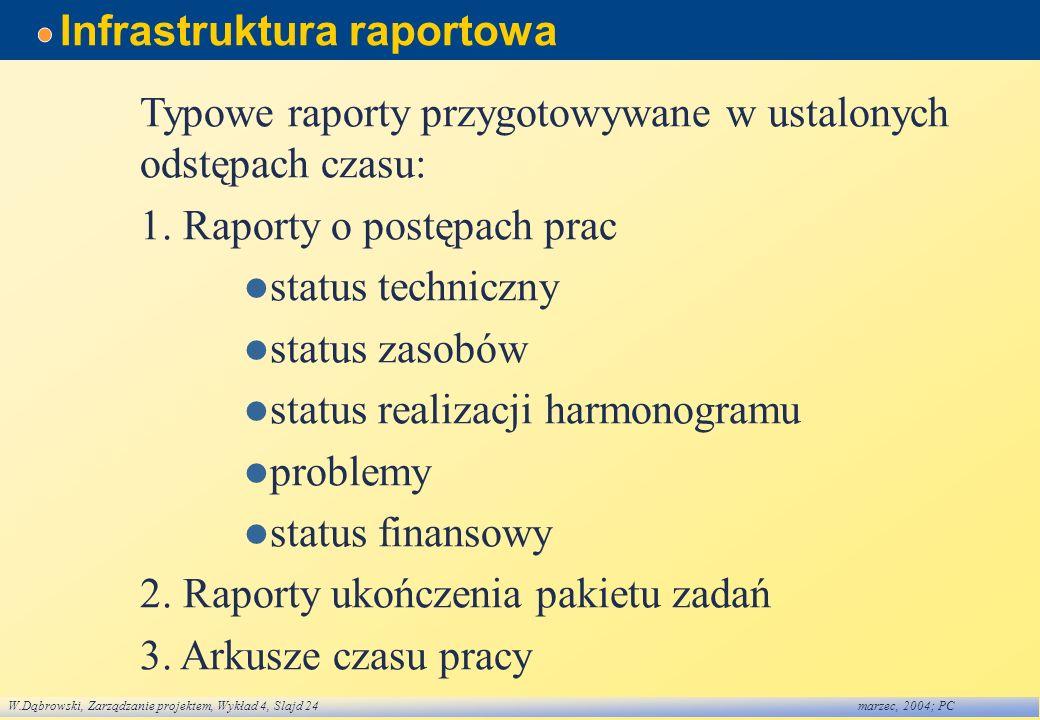 Infrastruktura raportowa