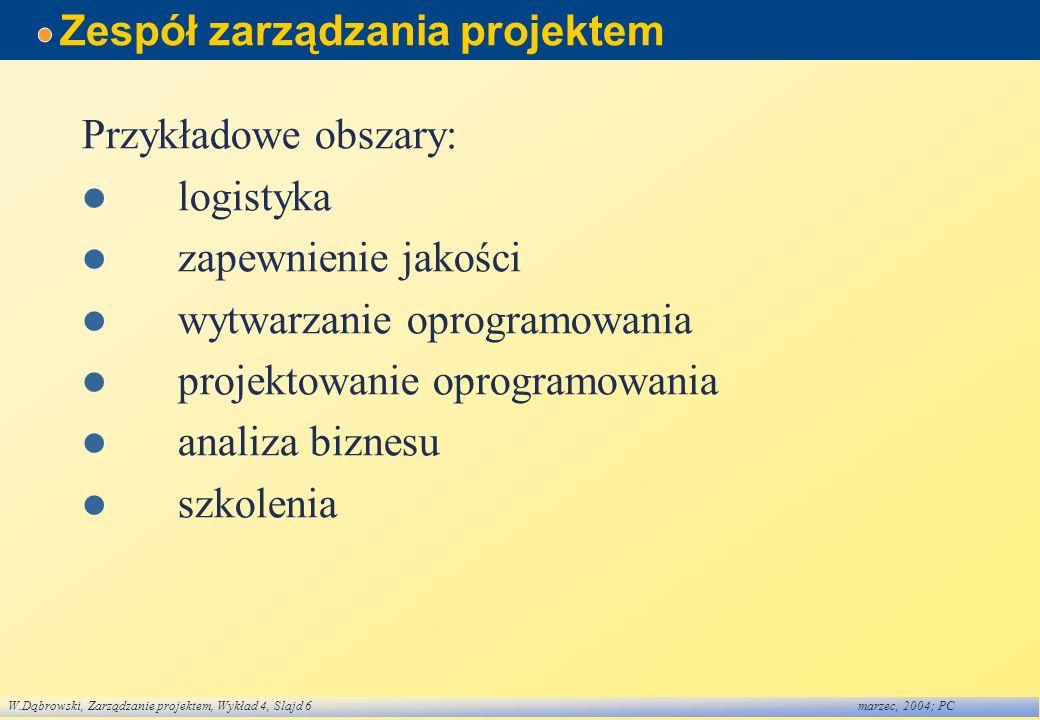 Zespół zarządzania projektem