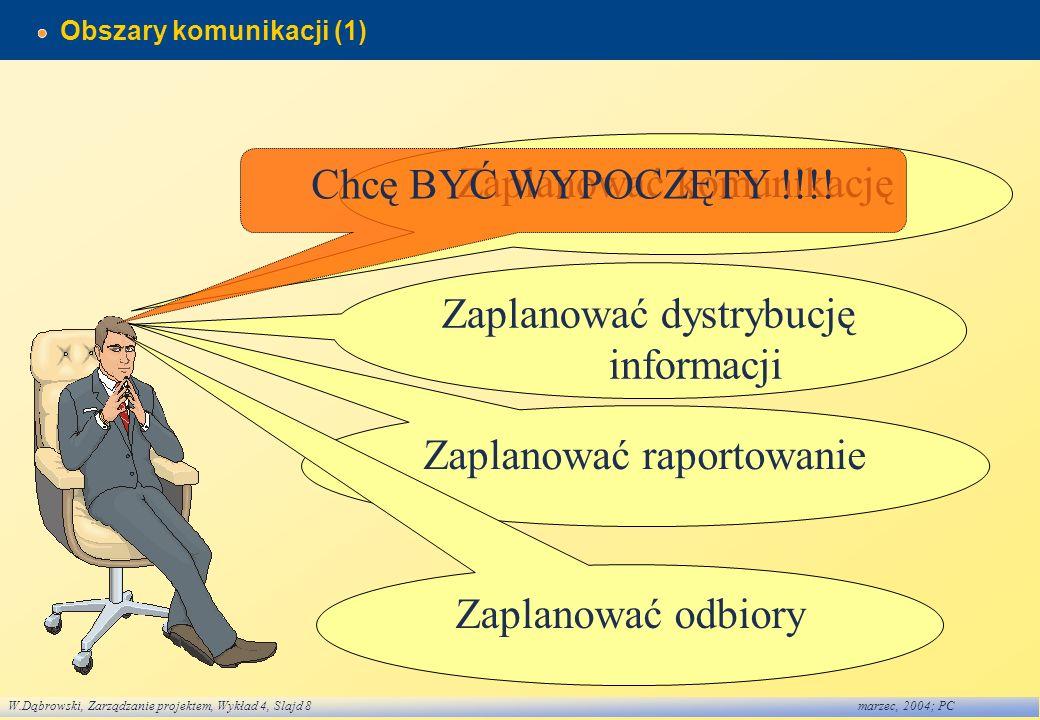 Obszary komunikacji (1)