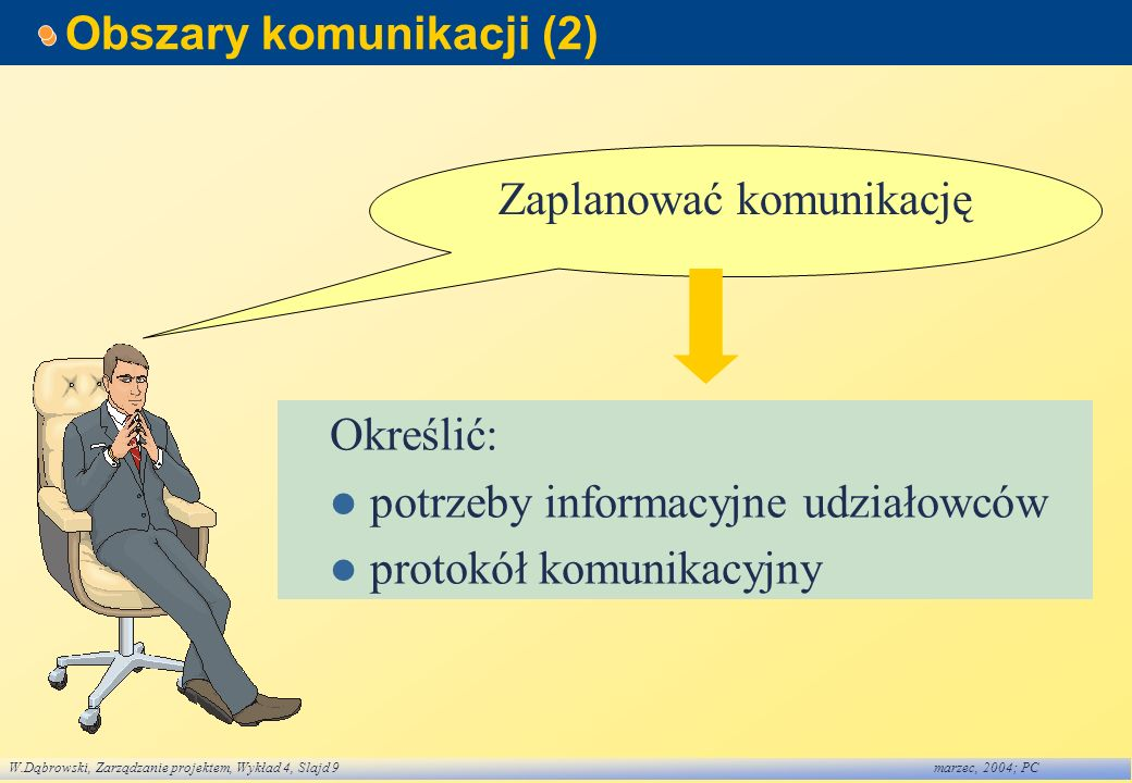 Obszary komunikacji (2)