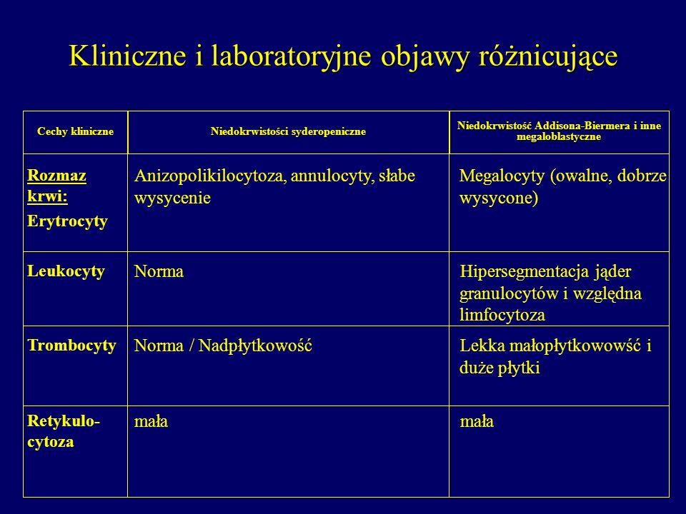 Kliniczne i laboratoryjne objawy różnicujące