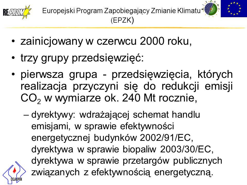 Europejski Program Zapobiegający Zmianie Klimatu (EPZK)