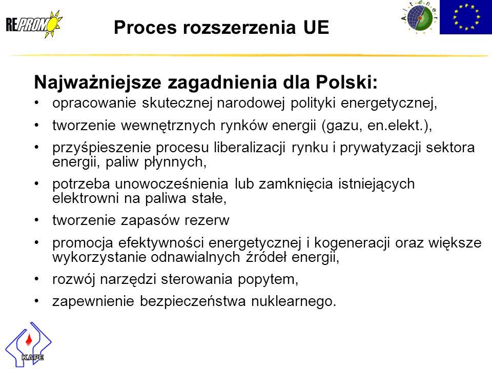 Proces rozszerzenia UE