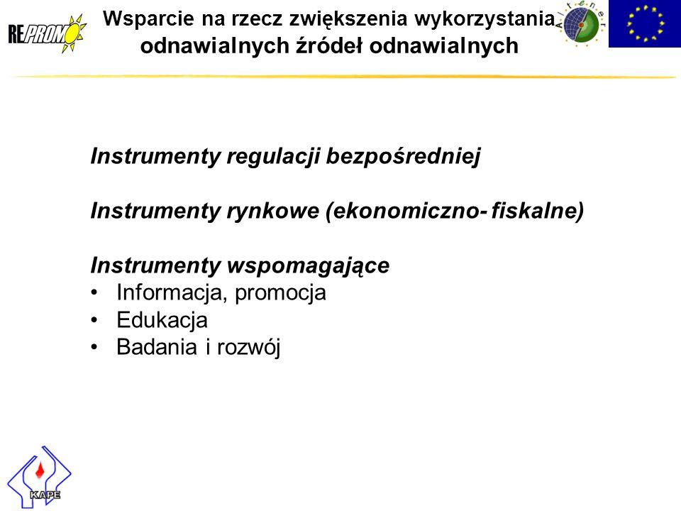 Instrumenty regulacji bezpośredniej