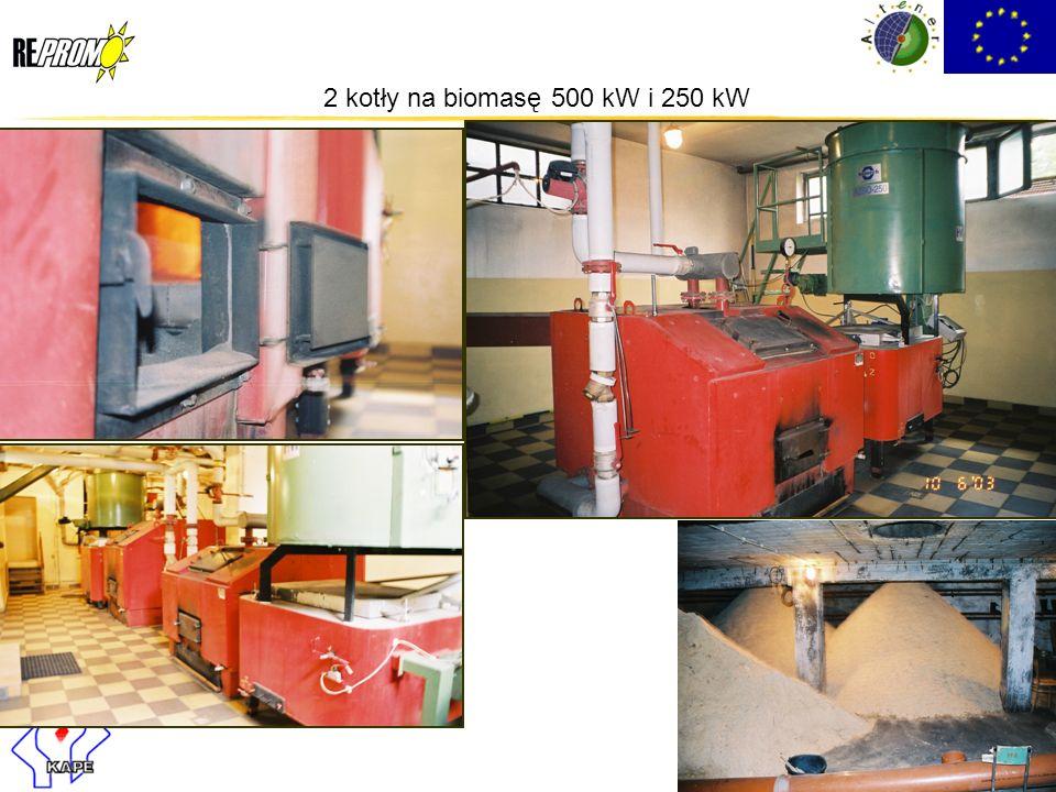 2 kotły na biomasę 500 kW i 250 kW