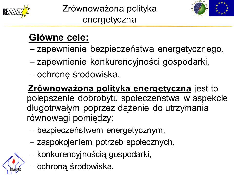 Zrównoważona polityka energetyczna